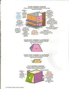 Chtc 5