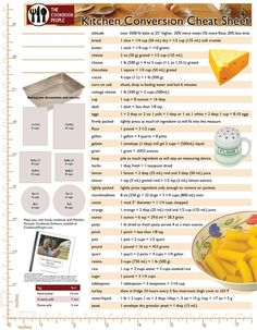 Get a free, printer-friendly chart by clicking here. We've built a pretty unique all-purpose printable kitchen conversion chart. A lot of nifty features arranged nicely on just two pages. (I've already printed out a copy and put it on my own refrigerato Cooking Photos, Cooking Tips, Cooking Recipes, Cooking Food, Meat Recipes, Cake Recipes, Kitchen Cheat Sheets, Kitchen Measurements, Kitchen Conversion