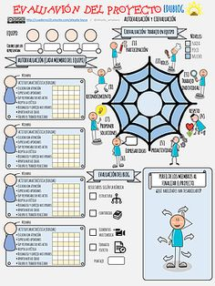 aleyda-leyva | BLOG Flipped Classroom, Spanish Classroom, Cooperative Learning, Educational Websites, Class Activities, Group Work, Project Based Learning, Teacher Tools, Higher Education