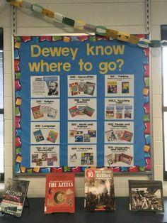 Dewey Decimal System bulletin board for junior high library School Library Decor, School Library Lessons, School Library Displays, Middle School Libraries, Library Themes, Library Work, Elementary School Library, Library Posters, Library Skills