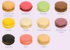 Macaroon Recipes.