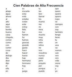 Here is a list of 100 high frequency words in Spanish based on several research-based lists.  You can download it for free here.