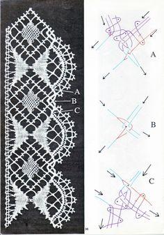 Foto: Bobbin Lacemaking, Bobbin Lace Patterns, Lace Heart, Lace Jewelry, Diy Headband, Needle Lace, Lace Border, Lace Making, Yarn Crafts