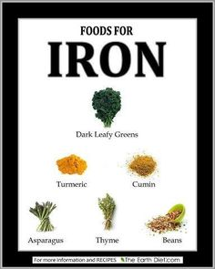 Foods for iron.