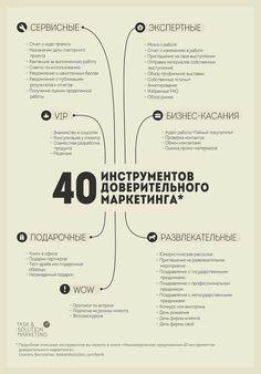 Яндекс.Фотки Sales And Marketing, Marketing And Advertising, Business Marketing, Internet Marketing, Online Marketing, Social Media Marketing, Business Notes, Business Branding, Business Tips