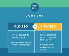 4 Simple Ways of Re-optimizing Old Content to Get Traffic – Saga Biz Solutions