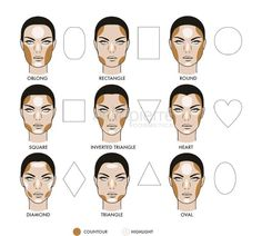 Little help with face shapes!!