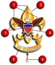 Meaning of the Boy Scout emblem