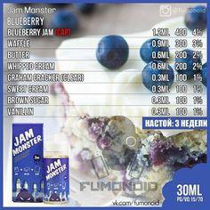 Jam Monster, Blueberry