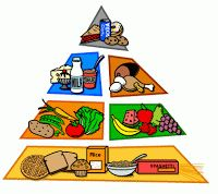 Piramide alimenticia maqueta buscar con google ni os - Piramide alimentaria para ninos ...