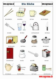German vocabulary - Die Küche / The kitchen German Grammar, German Words, German Language Learning, Language Study, Learn German, Learn English, Study German, German Resources, Deutsch Language