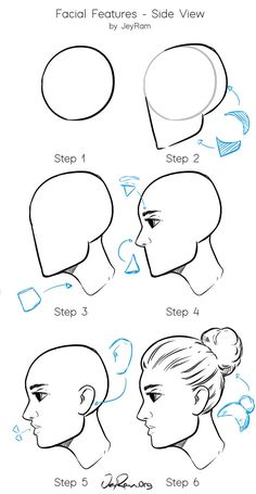 Face Drawing Reference, Profile Drawing, Art Reference Poses, Drawing Tips, Face Side View Drawing, Side View Of Face, Concept Art Tutorial, Digital Art Tutorial, Side Portrait