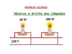 Potência Elétrica   Ensinando Elétrica