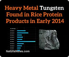 Tungsten in rice protein: Health Ranger releases new chart, petitions all protein manufacturers to commit to reasonable industry standards for heavy metals