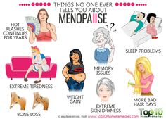 Things they don't tell you about menopause - Asthma Treatment Menopause Age, Extreme Tiredness, Top 10 Home Remedies, Bone Loss, Menopause Symptoms, Sleep Problems, Hot Flashes, Menstrual Cycle, Mood Swings