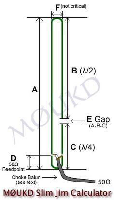 Slim Jim and J-Pole calculator | M0UKD Amateur Radio Station Information Page