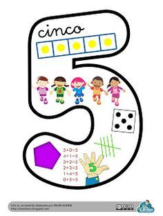 La Eduteca: RECURSOS INFANTIL | Cartel del Nº 5 para decorar el aula Math Tools, Learn To Read, Early Childhood, I Am Awesome, Numbers, Kindergarten, Spanish, Preschool, Give It To Me