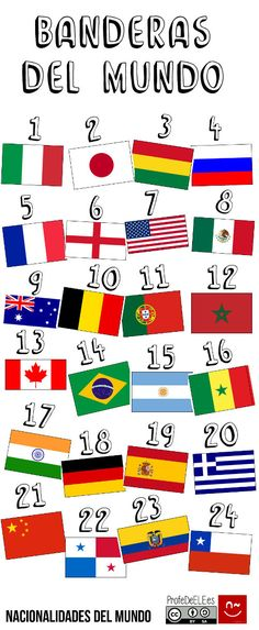 Función informativa, nos enseña algunas de las banderas del mundo, nos informa de sus colores y formas que hay dentro de cada bandera.