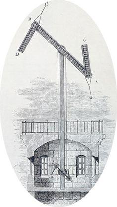 Torre Óptica de Chappe Towers