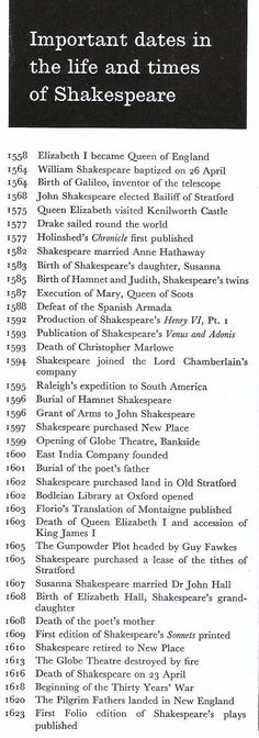 timeline of shakespeares plays - Google Search | EDEE520 ...