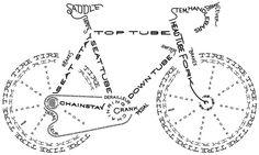 bike by ericm, via Flickr