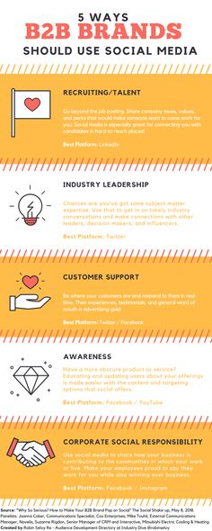 5 Ways B2B Brands Should Use Social Media [Infographic] | Social Media Today