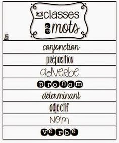 FREE French Parts of Speech Flipbook: les classes de mots Learn French Beginner, French For Beginners, French Teacher, Teaching French, French Lessons, Spanish Lessons, Spanish Class, French Articles, French Flashcards