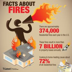 1000 images about fire safety on pinterest fire safety for Home safety facts