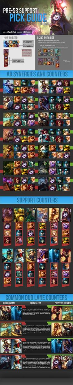 League of Legends Season 3 support pick guide
