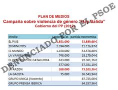 El TC obliga a la administración a poner publicidad institucional en medios según su audiencia Ver más en: http://www.20minutos.es/noticia/2285875/0/tribunal-constitucional/publicidad-institucional/medios-de-comunicacion/#xtor=AD-15&xts=467263