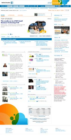 My Beautiful Intranet 2011 « Intranet Benchmarking Forum