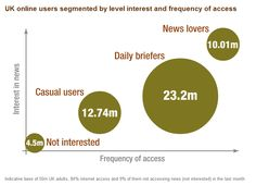 14 findings from Reuters survey about multiplatform news consumption habits | MediaBriefing ::UK numbers extremely interesting:: — read at http://www.newsplexer.com/2013/14-findings-from-reuters-survey-about-multiplatform-news-consumption-habits-mediabriefing-uk-numbers-extremely-interesting/