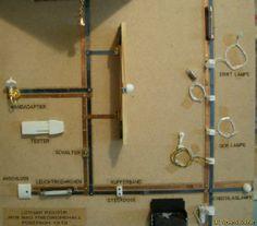 Phenomenal Wiring A Dollhouse Basic Electronics Wiring Diagram Wiring 101 Ivorowellnesstrialsorg