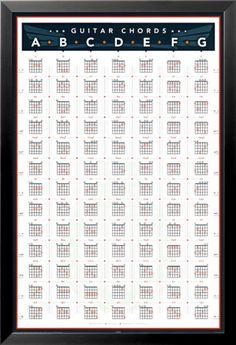 Guitar Chords - Resim - AllPosters.com.tr'de.