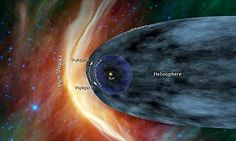 Humanity escapes the solar system: Voyager 1 signals that it has reached the edge of interstellar space | Daily Mail Online