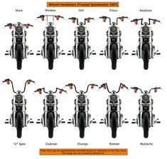 Biltwell Handlebars, your opinions please! - Page 2 - Triumph Forum: Triumph Rat Motorcycle Forums