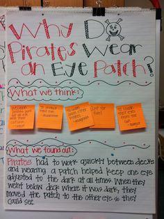 pirates hypothesis!