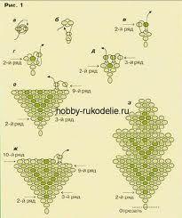 Картинки по запросу цветы схема бисер мозаичное кирпичное