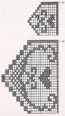 Stylowi.pl - Odkrywaj, kolekcjonuj, kupuj Crochet Boarders, Crochet Lace Edging, Thread Crochet, Crochet Doilies, Crochet Flowers, Crochet Stitches, Filet Crochet, Crochet Chart, Crochet Patterns