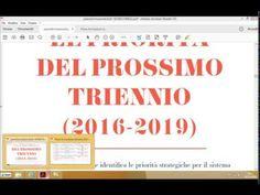 Sintesi Piano Formazione Docenti MIUR 2016 19