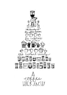 Print 'A Coffee Hierarchy' A3 A4 A5 by liviwhit on Etsy