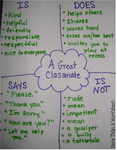 a great classmate anchor chart