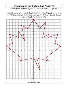 New! Need an autumn leaf? Geometry Worksheet -- Plotting Coordinate Points Art…