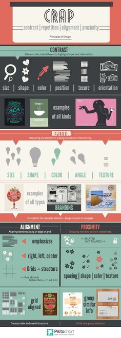 Business infographic : I am working on an infograph for another class so this is useful in more than on