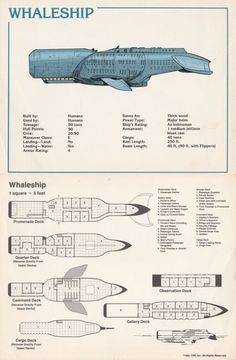 """A whaleship. I stumbled upon this, and thought: """"Okay, so here's a whaleship. Now I'm at a crossroads in my life. Either I can share this, or leave it."""" You know my choice. Dungeons And Dragons 5, Dungeons And Dragons Homebrew, Spaceship Design, Spaceship Concept, Steampunk Airship, Dieselpunk, Rpg Star Wars, Storyboard, Rpg Map"""