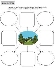 Φύλλο εργασίας - Τι θα ήθελα να μάθω για τα δάση