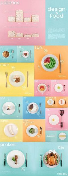Design x Food -   photo credit: Pinterest The post Design x Food appeared first on Lifehack.         Lifehack  http://tvseriesfullepisodes.com/index.php/2016/05/13/design-x-food/