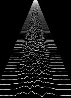 love Black and White sad music drugs hipster indie joy b&w black fans waves move cover Ian Curtis Joy Division album ; <3 moving division moves asdfghjkl;' yeaah gifs tumblr illuminien