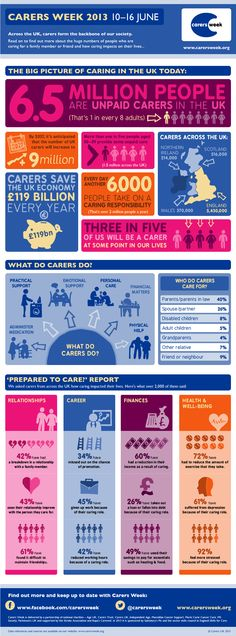 Caring in the UK today (Carers Week)