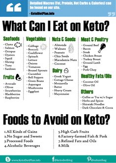 Ketogenic Diet Foods List: Find the best keto friendly foods with low/no carbs, high fat & moderate protein + foods to avoid on a ketogenic diet and vegetarians options.